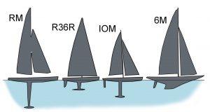 compare_dimensions
