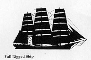 Square Rigged Vessels Sail Diagram